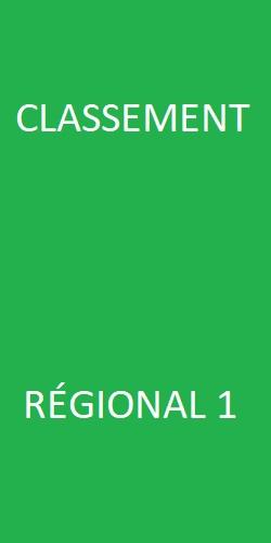 CLASSEMENT régional 1